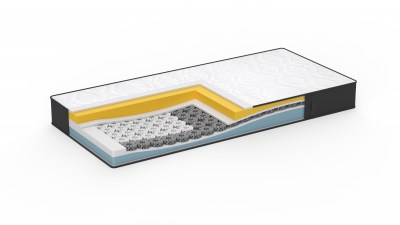 Dormeo iMemory S PLUS mattress - render (1)_9